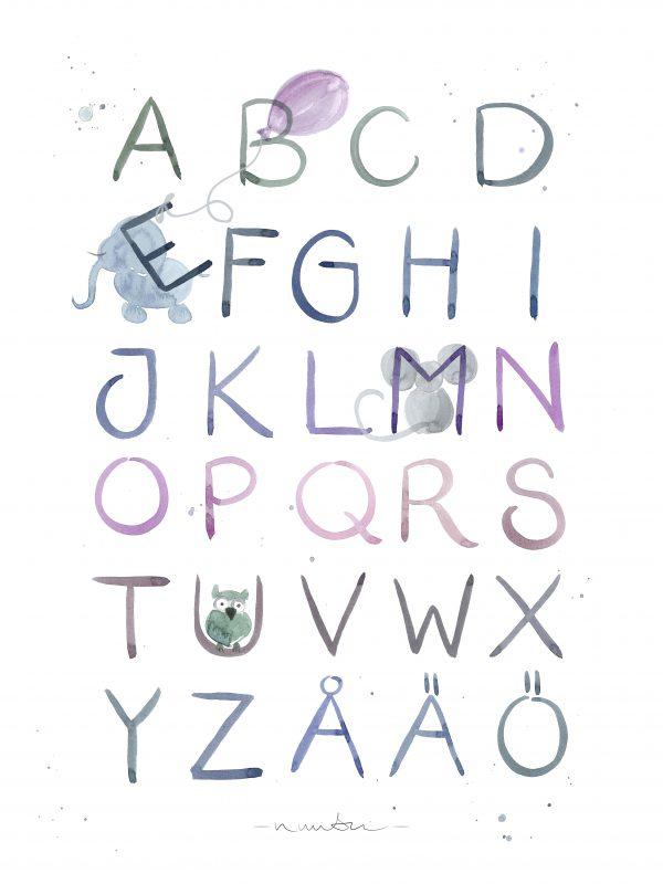 ABC | POSTER | Lär dig alfabetet